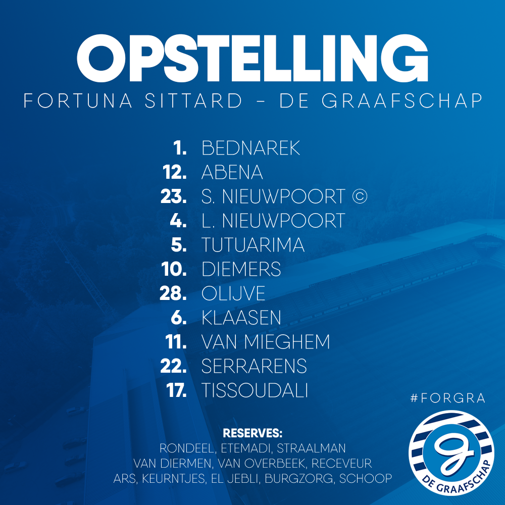 Opstelling-DG-forGRA.png