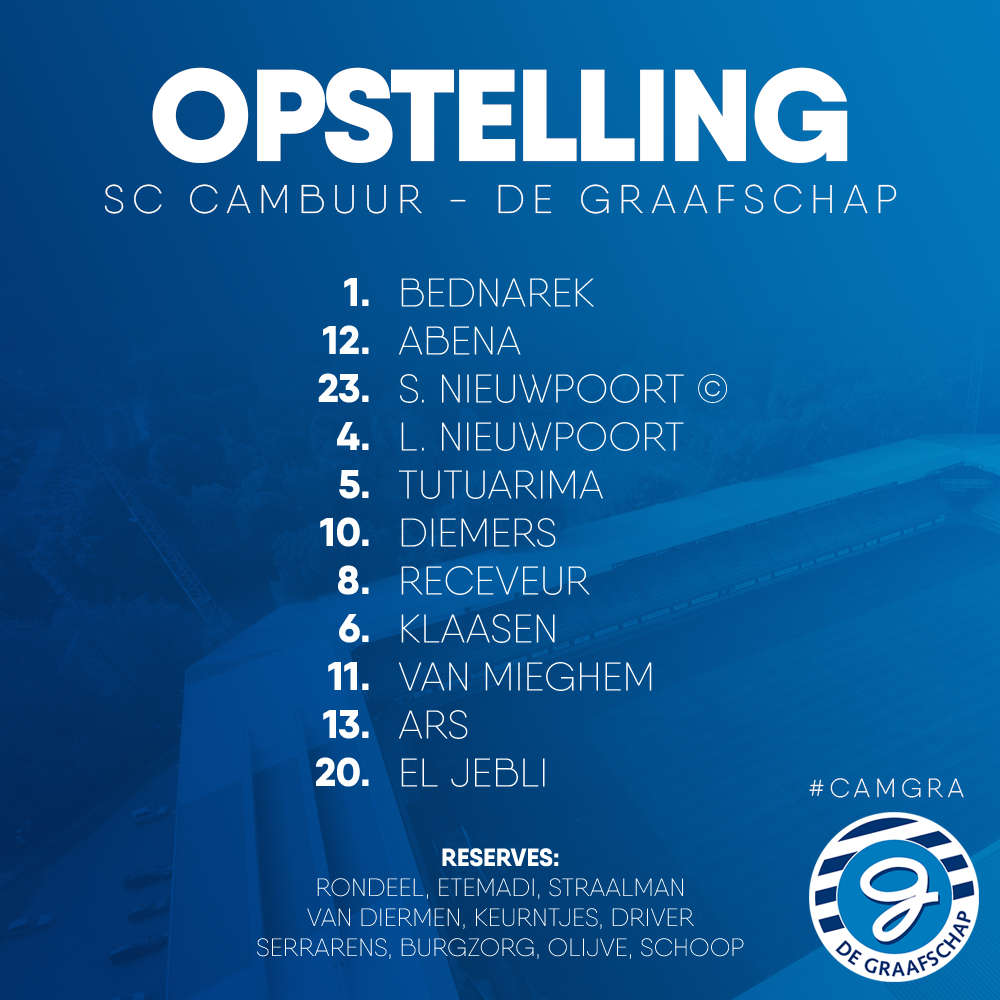 DG-Opstelling-CAMGRA.png
